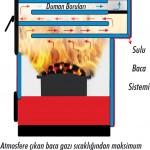 Emtas четырёхходовой теплообменник схема