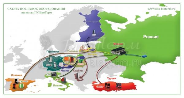 Схема поставок пеллетных котлов и каминов из Европы ГК БиоТерм.