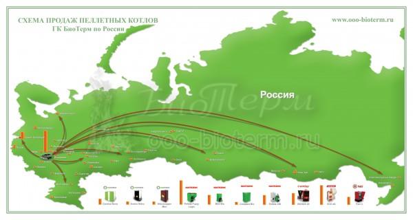 Схема продаж отопительного оборудования в российские регионы ГК БиоТерм