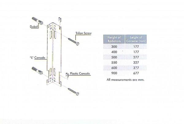 размеры L консоли