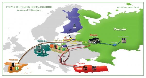 Схема поставок пеллетных котлов и каминов из Европы ГК БиоТерм
